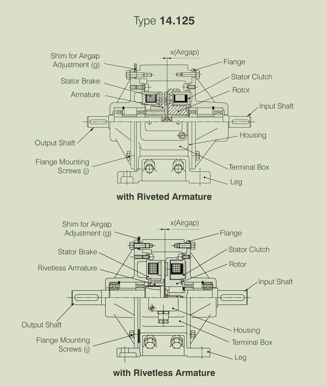 اجزا کلاچ ترمز مدل 14.125