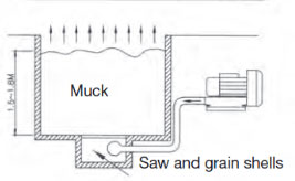 وکیوم هوا ساز ساید چنل کاربرد 13