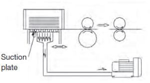 وکیوم هوا ساز ساید چنل کاربرد 6