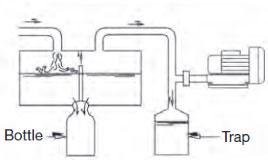 وکیوم هوا ساز ساید چنل کاربرد 8