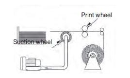 وکیوم هوا ساز ساید چنل کاربرد 9